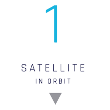 1-sat-in-orbit