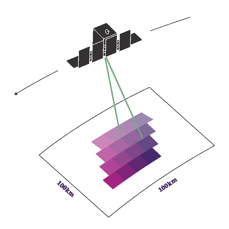 ScanSAR_4 beams