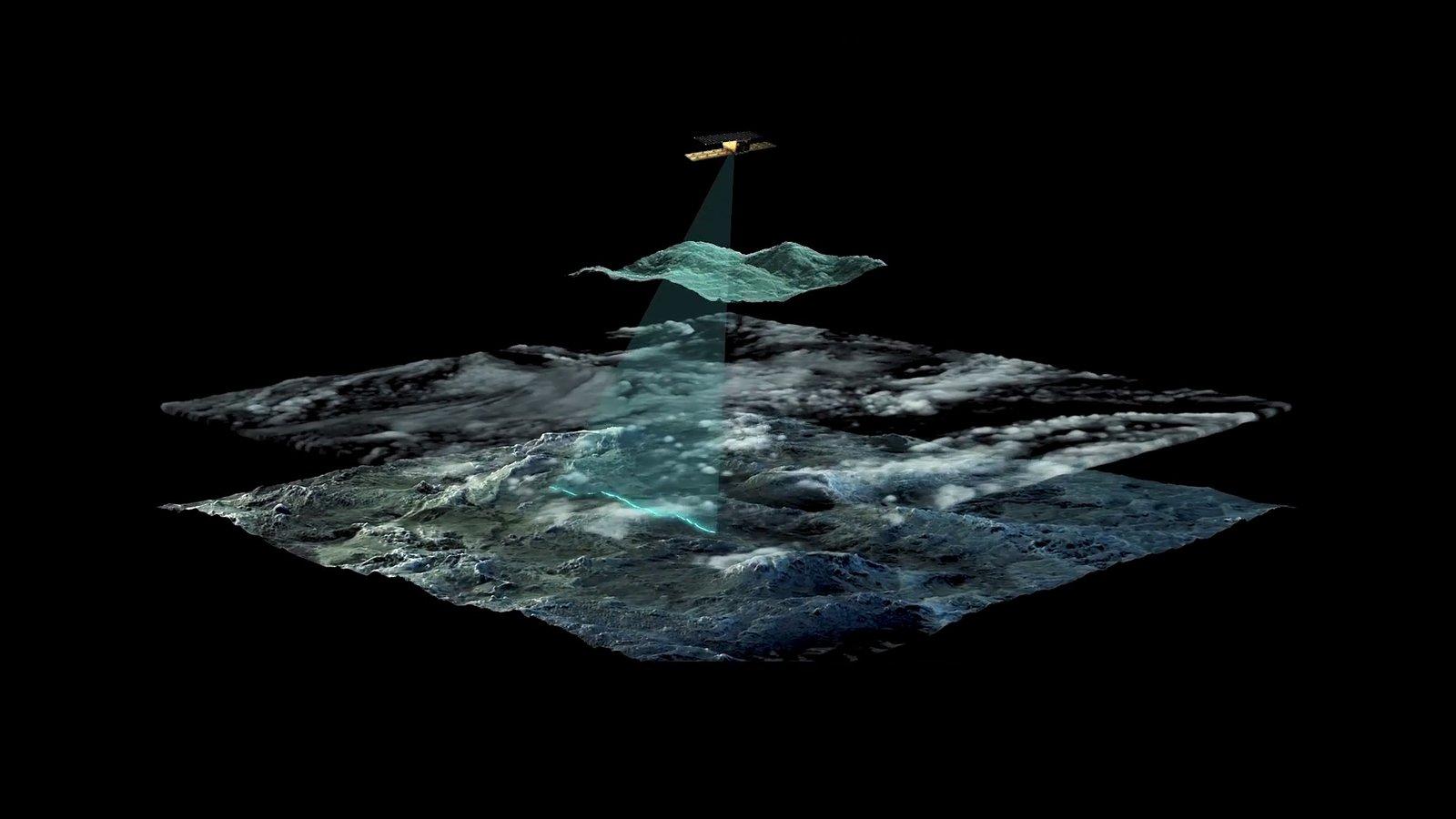 SAR-imaging-iceye